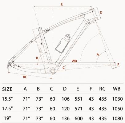 Best-geometry_MTB-frame.png