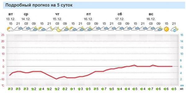 Погода.jpg