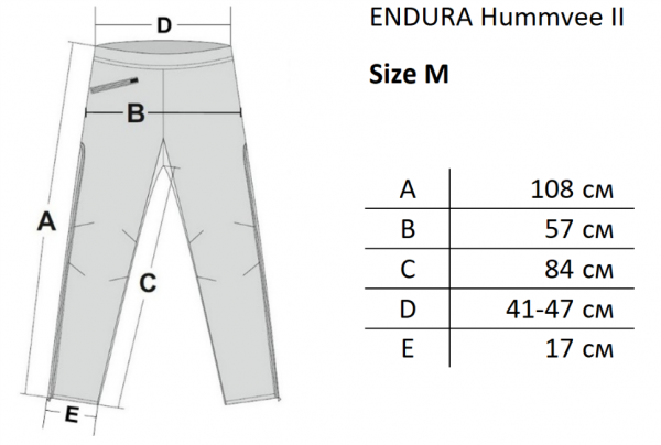 Endura size.png