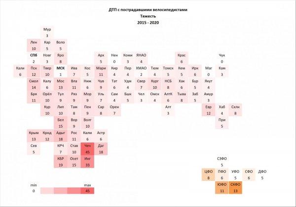 2015-2020 ВелоДТП тяжесть.jpg